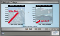 Moneytopia Tutorial: Saving for College